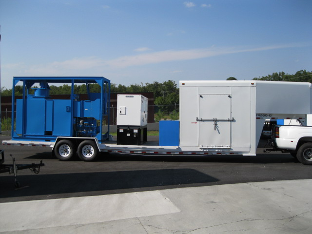 5500 CFM Stulz Propane Desiccant with Generator Combo/ Per day