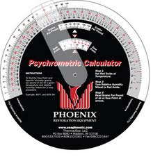 Psychometric Calculators